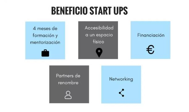 Beneficios Startups AxelGrow